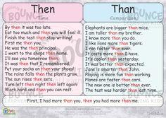 Useful English Tips Grammar And Vocabulary, Grammar Lessons, English Vocabulary Words, English Words, English Teaching Materials, English Writing Skills, Teaching English, English Tips, English Study