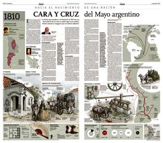 Three infographics and 200 years of argentinian history History Of Argentina, Southern Cone, Spanish Pronunciation, Spanish Phrases, Creative Infographic, Newspaper Design, Learning Activities, National Geographic, Social Studies