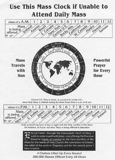 Back in the days before there was such a thing as www.masstimes.org, Catholics relied on a Mass Clock to tell them where in the world Mass was being celebrated at any given hour. The Mass Clock could be an actual clock with a world map on its face and names of countries corresponding to the numbers.  More often, however, it was a simple chart giving the information that would allow Catholics to unite themselves at any hour of the day or night with the Holy Sacrifice of the Mass.