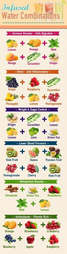 Fruit Infused Water Recipes by sharonsparkles