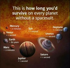 This Is How Long You'd Survive on Every Planet in the Solar System – Science, Physics and Astronomy News Astronomy Facts, Space And Astronomy, Astronomy Science, Astronomy Stars, Cool Science Facts, Wtf Fun Facts, Our Solar System, Space Exploration, Science And Nature