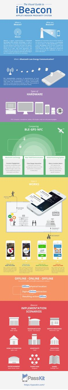 iBeacon 101 - Great introductory infographic from the PassKit Blog. iBeacons are great for retailers. Fun to use at expo booths, since you can get someone's attention before the arrive at your booth.