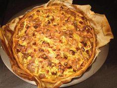 Tarte à la fondue de courgettes et bacon : Recette de Tarte à la fondue de courgettes et bacon - Marmiton