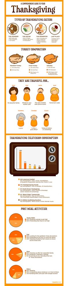 Thanksgiving fun facts! Palabea Blog