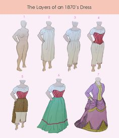 How to Put Together an 1870's Dress by TzarinaRegina the vital layering instructions
