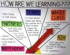 How are we learning now? Explicitly teaching behaviour in a dynamic classroom. | Help, I'm A Teacher