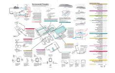 anglo_american - Tsai Design Studio