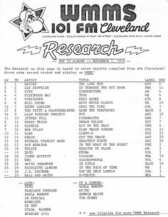 The Buzzard: Inside the Glory Days of WMMS and Cleveland Rock Radio — A Memoir Billboard Songs, Top Billboard, Dance Music Playlist, Music Songs, Top Music Hits, Cleveland Concerts, 1970s Music, Rock Radio, Pop Hits