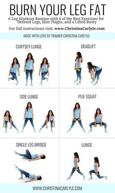 Leg workout routine for women. Burn calories and shed leg fat with this effective and quick home workout routine. Source by The post The Best Leg Workout For Women to Lose Leg Fat appeared first on Roisin Health Fitness. Leg Workout Women, Best Leg Workout, Leg Workout At Home, Workout Routines For Women, Home Exercise Routines, At Home Workouts, Ab Workouts, Workout Plans, Fitness Exercises