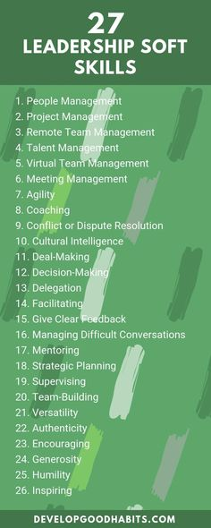 Motivational quotes leadership skills, leadership quotes te… – Well come To My Web Site come Here Brom Developing Leadership Skills, Student Leadership, Leadership Activities, Leadership Coaching, Educational Leadership, Leadership Quotes, Leadership Development Training, Change Leadership, Leadership Qualities