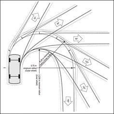 parking garage ramps turning radius - Google Search