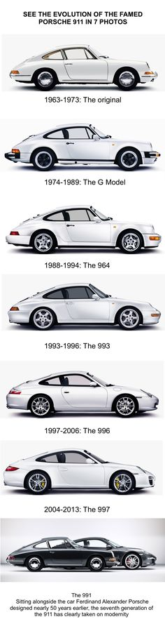 See the evolution of the famous Porsche 911 in 7 photos .- See the Evolution of the Famous Porsche 911 in 7 Photos – Original Article About Us … – # Famous - Porsche 911 964, Porsche 911 Classic, Porsche Cars, Porsche 2020, Bmw Cars, Bmw E24, Audi Rs5, Evolution, Bmw Autos