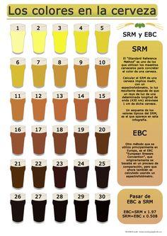 estqandard en colores de cerveza                                                                                                                                                                                 Más