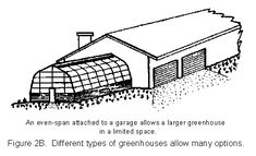 Excellent reference for building a greenhouse, no frills just straight to the point. Large Greenhouse, Build A Greenhouse, Greenhouse Gardening, Commercial Farming, Commercial Greenhouse, House Proud, Deciduous Trees, Throughout The World, Heating Systems