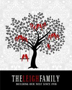 Personalized Family Tree  Custom Art Print   by InvitingMoments