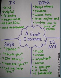 This makes a great first day of school activity! Anchor chart and other classroom management ideas in the post from More Than a Worksheet Más First Day Of School Activities, 1st Day Of School, Beginning Of The School Year, School Fun, School Stuff, 3rd Grade Classroom, Classroom Rules, Classroom Ideas, School Counseling