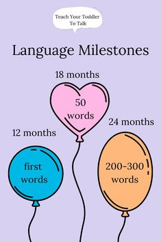 Learn the language milestones for toddlers. Find out if your toddler is a late talker and what you can do about it. Indoor Activities For Toddlers, Preschool Activities, Infant Activities, Toddler Development, Language Development, Receptive Language, Speech And Language, Toddler Play, Baby Play