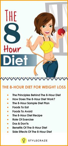 If you want to lose weight but crash dieting is not your cup of tea, do try the 8-Hour Diet. This diet plan has helped many people lose about 20-25 pounds in 3 weeks' time!