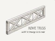Timber frame trusses are an architectural solution to a structural problem. Here are the more common styles Carolina Timberworks builds. Sawn Timber, Timber Roof, Roof Trusses, Scissor Truss, Diy Pole Barn, Ridge Beam, Structural Insulated Panels, Roof Covering, Roof Structure