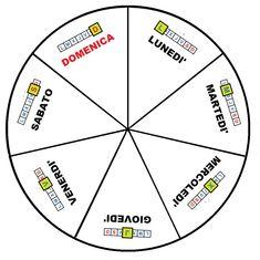 Language Activities, Dena, Education, Geography, Coat Hanger, Learning Italian, Calendar, Day Planners, Italian Language