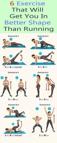 6 exercise that puts you in better shape - Yoga & Fitness - 6 Übung, die Sie in eine bessere Form bringt – Yoga & Fitness 6 Exercise that puts you in bett - Yoga Fitness, Fitness Diet, Health Fitness, Shape Fitness, Physical Fitness, Fitness Goals, Mens Fitness, Fitness At Home, Enjoy Fitness