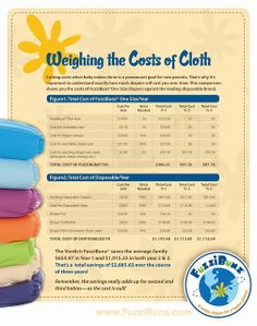 Why Cloth Diapering?