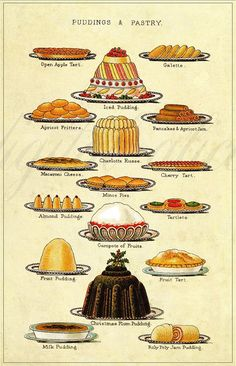 Victorian Life in Britain Study Guide,Teacher Resources for Victorian Britain History ,Echo & Nuuku's Living Books Curriculum on Victorian Life, Victorian Britain, Victorian Kings and Queens Cherry Tart, Fruit Tart, Queen Of Puddings, Victorian Recipes, Poland Food, Hp Sauce, Simply Yummy, Sherry Wine, Victorian Life