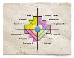 Peru Tattoo, Maya, Ancient Scripts, Zodiac Calendar, Tattoo Master, Crystal Grid, Yin Yang, Tattoo Inspiration, Cosmic