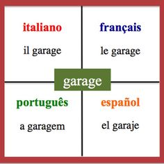 Garage - Daily Vocabulary Word in French, Spanish, Italian and Portuguese.