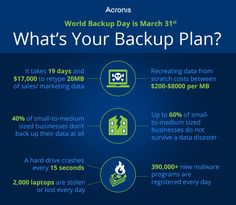 Friends don't let friends work without backup! #BACKUPNOW