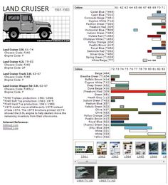 Toyota Landcruiser Color Codes all years FJ40