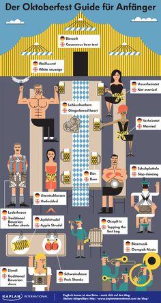 Kaplan gibt dir einen Überblick, wie das Oktoberfest weltweit gefeiert wird. Auf der Oktoberfest Infografik erfährst du, wie der Rest der Welt über dieses Volksfest spricht.