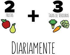 Es importante conocer las frutas y verduras de la A la Z, siguiente la siguiente recomendación 3 ...
