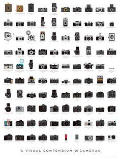 PopChartLab_Cameras_Zoom425