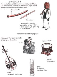 Traditional Japanese Musical Instruments | Musical Instruments More At FOSTERGINGER @ Pinterest