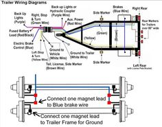 trailer wiring diagram light plug brakes hitch 4 pin way wire rh pinterest com wiring a trailer brake system wiring a trailer breakaway switch
