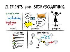 Simplifying Visual Presentations (Slide2) | Flickr - Photo Sharing!