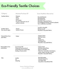 Ethical Fashion 101: How to make eco-friendly fabric choices when shopping for clothes - adapted from Thrive by K.Chayne