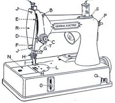 Green Singer 185J Sewing Machine