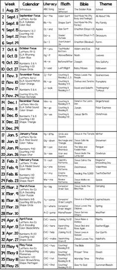 """I am linking up with DeeDee and sharing a peek at my week… andyear. It's been a little chaotic around here lately, so I created a weekly schedule to keep my on track. I am hoping that this will help me to be more productive AND have more family time! This schedule will """"officially"""" start …"""