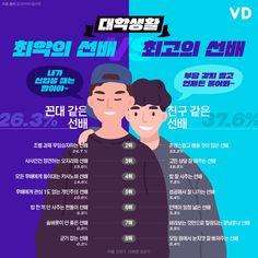 Korean Quotes, Learn Korean, Korean Language, Social Studies, Cool Things To Buy, Life Hacks, Photoshop, Study, Templates