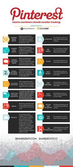 #Infographic: Advanced digital #marketing metrics for #Pinterest