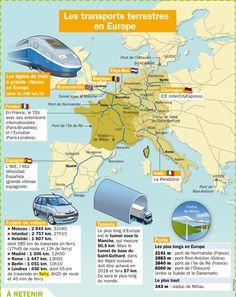Fiche exposés : Les transports terrestres en Europe