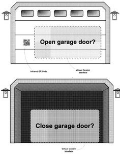 Google Glass could let you open and close your garage door. home automation automatic home   October 2013
