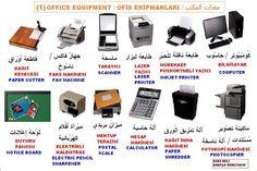 Arabic Vocabulary, Office Equipment