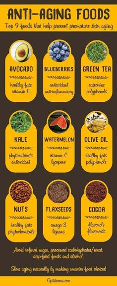 Tips for Anti Diet - Anti Aging Skin Care Tips You Need Start Using Today - Preventing Premature Skin Aging: Eat Anti-Aging Foods - Best DIY Products and Diet Tips - Natural Homemade Remedies for Women in their 30s, 40s and Over 50 and Even People in Their 20s - Add these to your Routine or Daily Regimen To Prevent Wrinkles and Look Younger