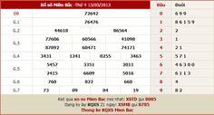 ket qua xo so mien bac ngay 15/05/2013  >>Dịch vụ tin nhắn Nhận 1 lô bạch thủ Xổ Số Miền Bắc đẹp nhất trong ngày. Soạn:  LBT gửi 8685