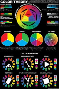 Use the color wheel to find interesting and harmonious color combinations in . - Use the color wheel to try out interesting and harmonious color combinations in your clothing: C - Graphisches Design, Graphic Design, Color Combos, Color Schemes, Color Trends, Photoshop, Color Psychology, Psychology Meaning, Psychology Studies