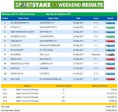 #SportStake13 Weekend Results - 30 September 2017  https://www.playcasino.co.za/sportstake-13-weekend-results-30-september-2017.html