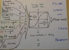 16 analytic disciplines compared to data science - Data Science #analytics #datasciencectrl